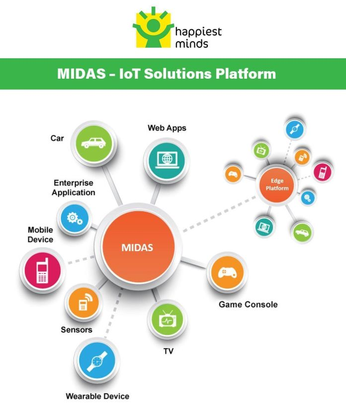 Happiest Minds IoT Platform (MIDAS) Wins 'Gold' at the Express I.T. Awards 2015