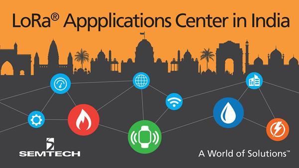 IoT Applications