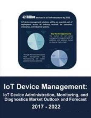 Internet of Things Device Management