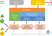 WiseKey IoT Architecture