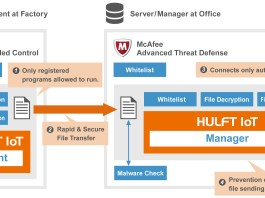 SAISON INFORMATION SYSTEMS McAfee