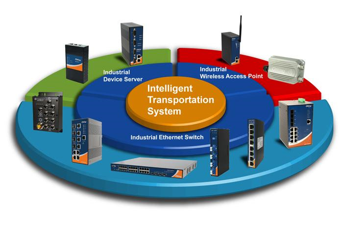 Iot In Intelligent Transportation System Investments By