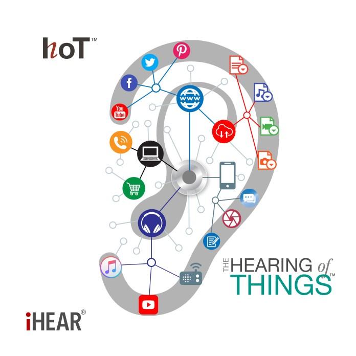 Hearing of Things