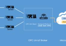 OPC-UA-IoT-Broker-768x382