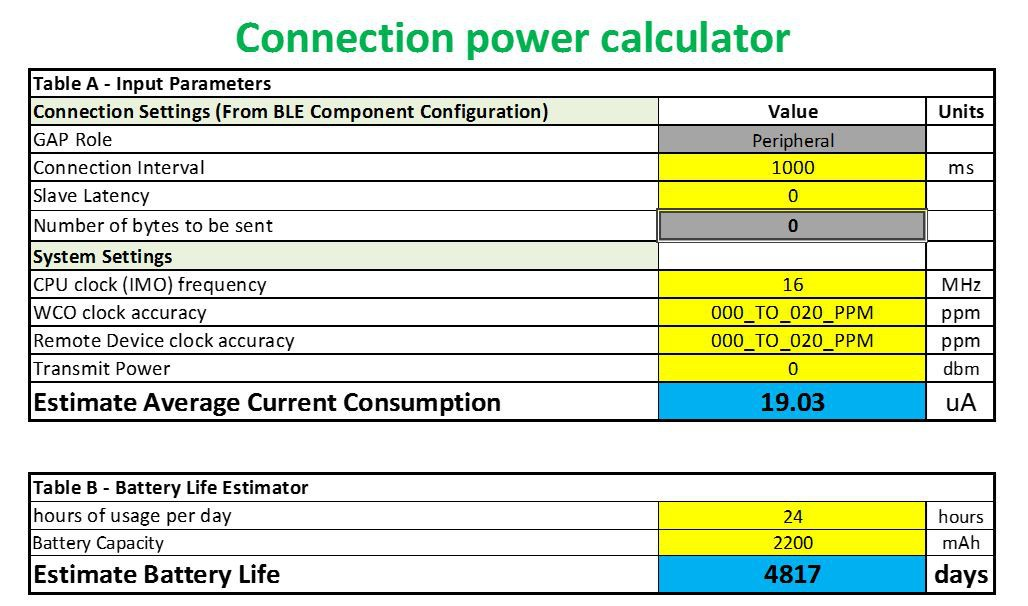 Improving Battery Life In Bluetooth Low Energy Connected