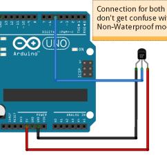 Tim Water Temperature Gauge Wiring Diagram Coronary Anatomy How To Use Ds18b20 Proof Sensor Iot Boys
