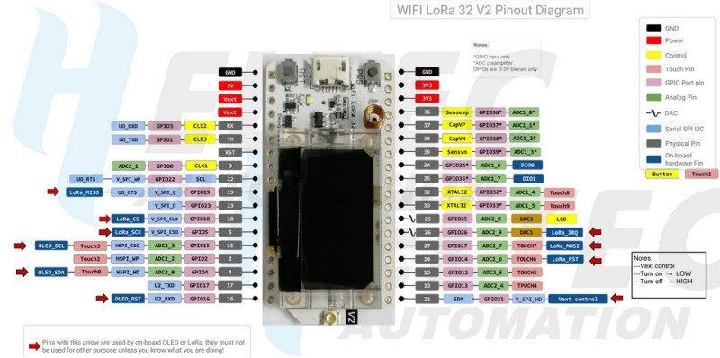 WiFi LoRA 32 (V2) ESP32 | Overview | Introduction