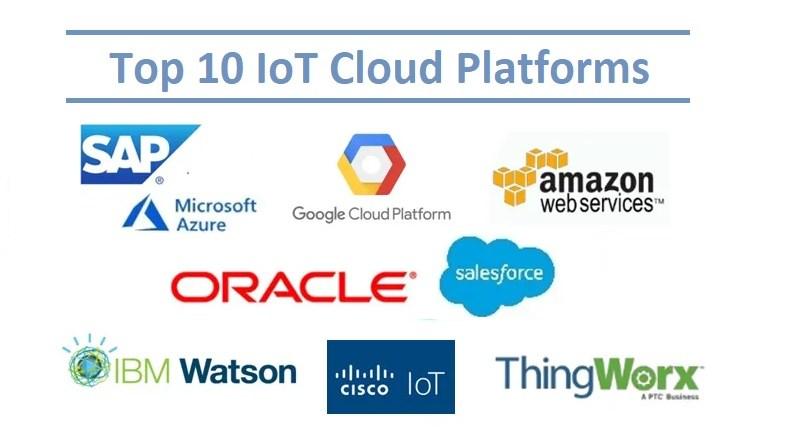 Top 10 IoT Cloud Platforms