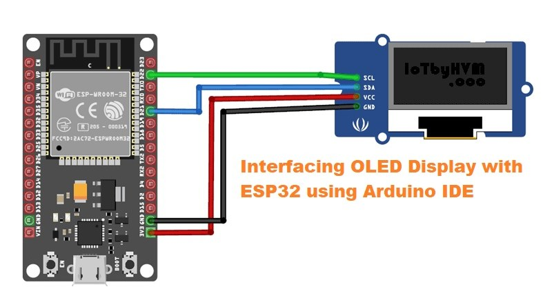 esp32 with oled