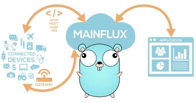 mainflux iot platform