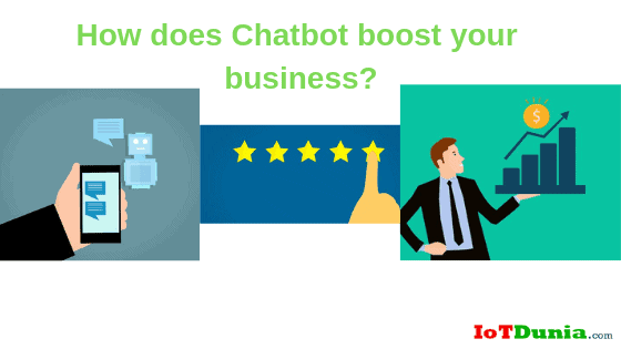 Chatbots for the business