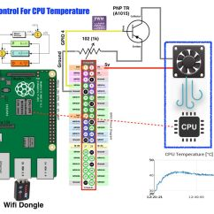Pid Temperature Controller Kit Wiring Diagram Nexon Car Alarm System Library Node Red