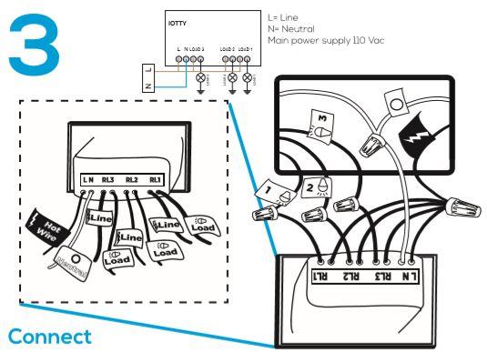 U3 Standard Installation Guide