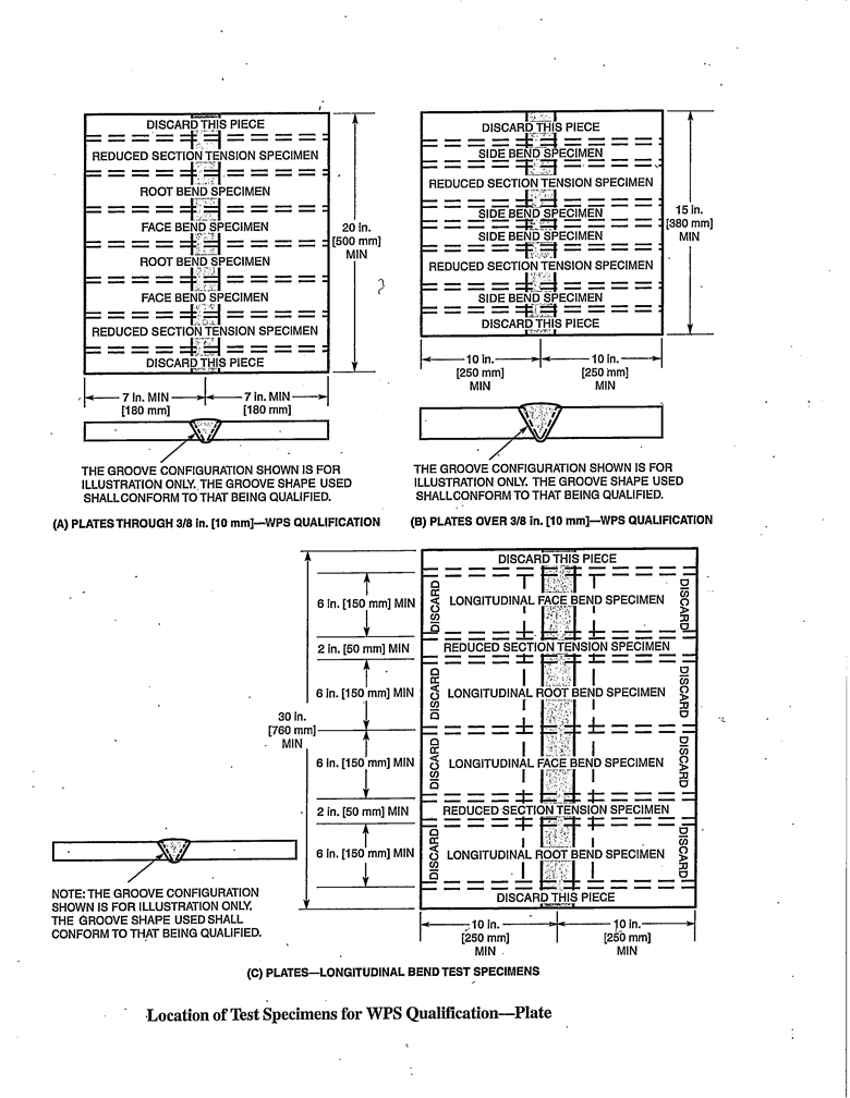 Matls IM 566, Revised 10/20/15