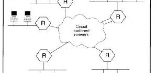 IP Packet Flow