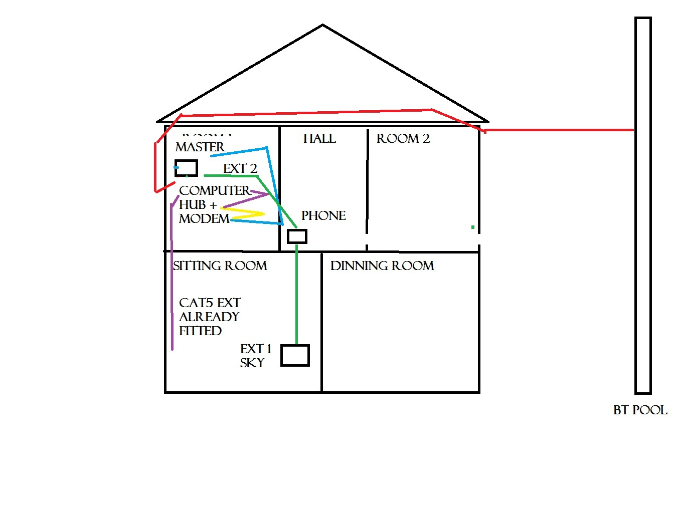Bt Infinity, Need help on how the bt enginer will