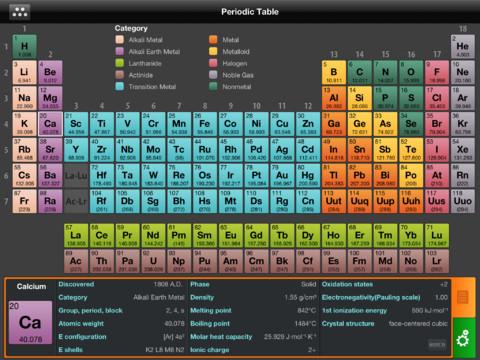 Periodic table consulta todos los elementos qumicos de la tabla periodic table consulta todos los elementos qumicos de la tabla peridica urtaz Choice Image