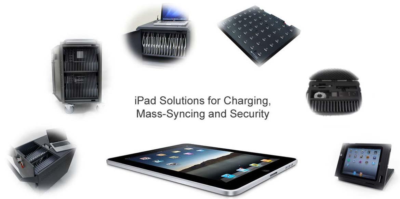 iPad Ecosystem