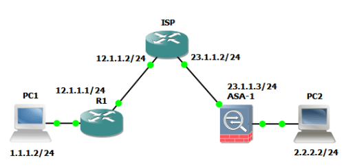 IPSec VPN between Cisco Router and ASA without NAT – www ipBalance com