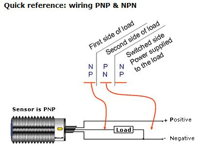 Difference between PNP and NPN when describing 3 wire