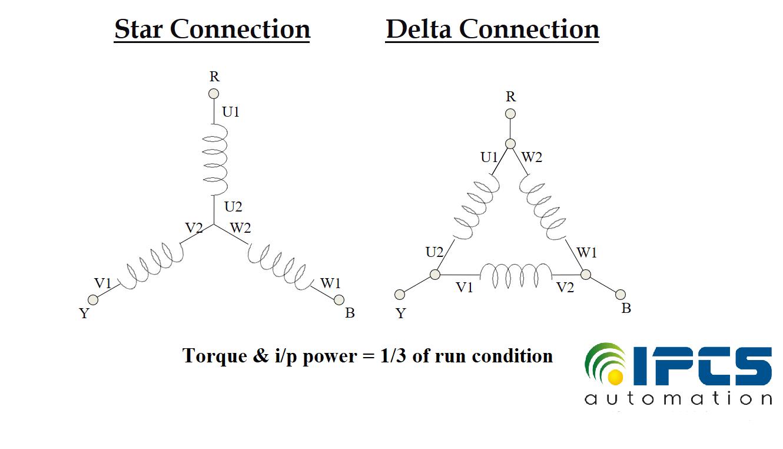 hight resolution of 3 star deltum starter control wiring diagram
