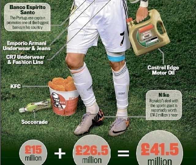 ronaldo-cr7-endorsement-deals-2