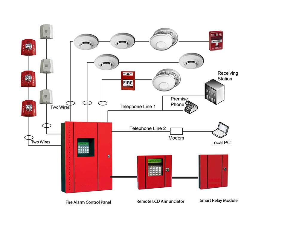conventional smoke detector wiring diagram 1997 f150 trailer fire alarm block diagram, fire, free engine image for user manual download