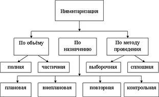inventarizaciya-kassy