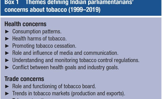 Paper on Parliamentary Questions Related to Tobacco in India