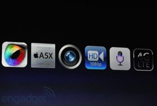 Neue Features im iPad von Apple