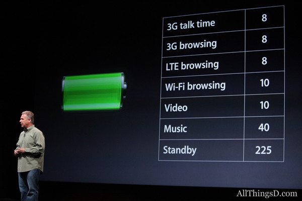 Batterieleistung iPhone 5