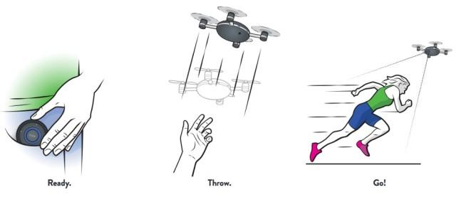 Drohne Lily