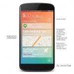 Android-5.0-Lockscreen-150x150