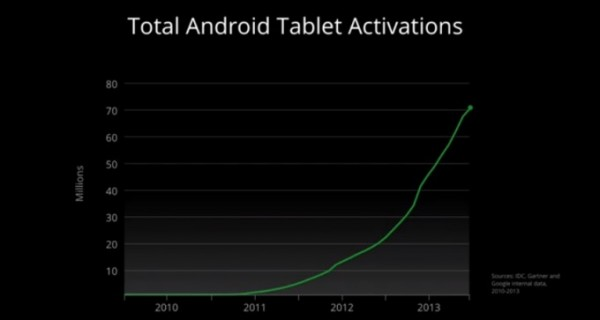 tablets-600x320