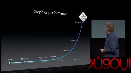 معالج Apple A7 : دعم أفضل للرسوميات !