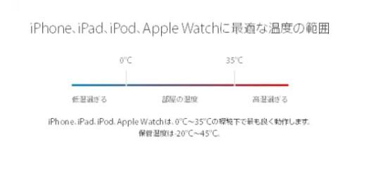 apple バッテリー iphone 熱