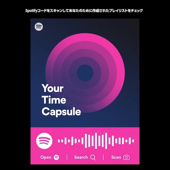 Spotify Your Time Capsule