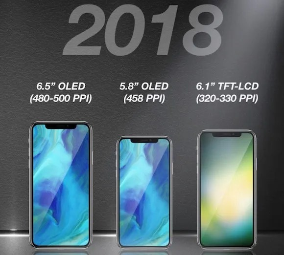iPhone 2018 (KGI証券) AppleInsider