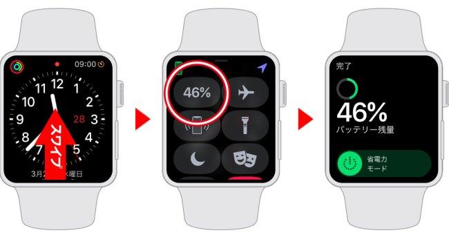 Apple watchを省電力モードにする方法 1/2