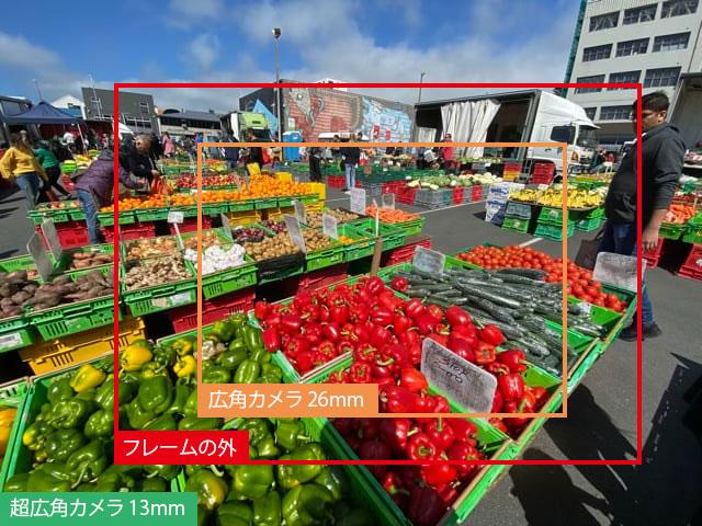 【iPhone 11】写真のフレームの外の写真と超広角、広角の写真を比較