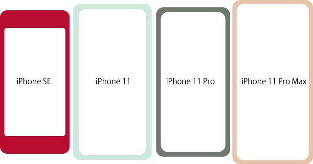 iPhone SEとiPhone 11シリーズのサイズ比較
