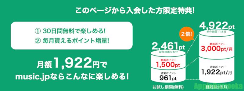 music.jp30日間無料