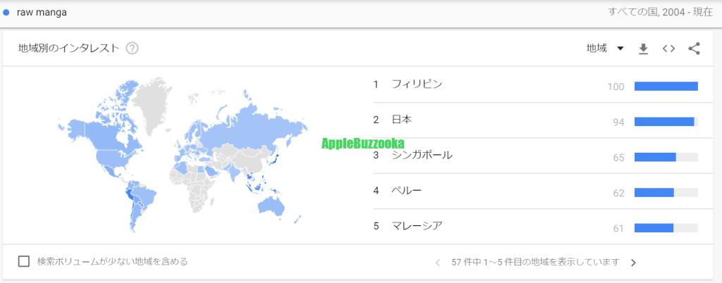 raw mangaを検索しているのはどこの国か