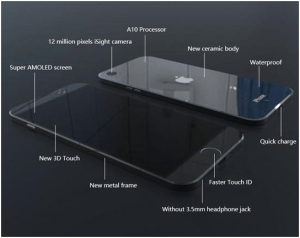 iPhone 7 Images Showing Ceramic Back, Waterproof Design and Super AMOLED Display
