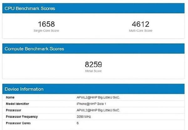iPhone 12 benchmark score