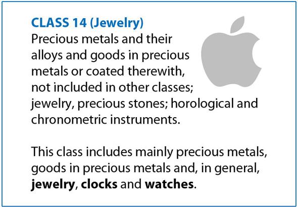 Apple-Trademark