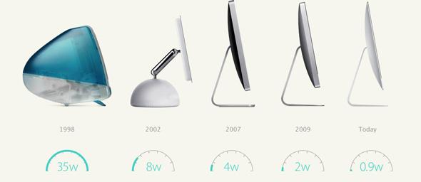 Mac-Power-Save