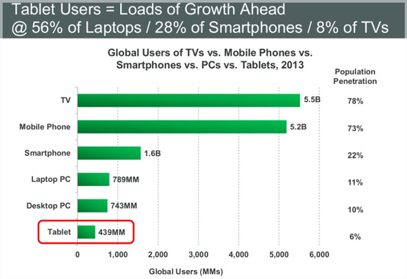 Electronic-Users