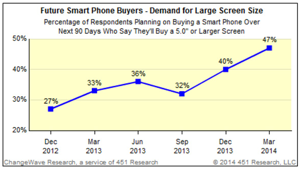 Future-iPhone-Buyer