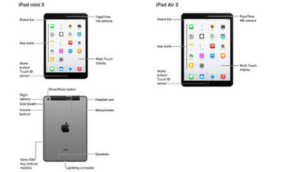 iPad_Air3_Guide